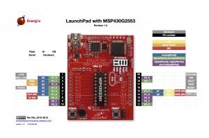 LaunchPadMSP430G2553-V1.5