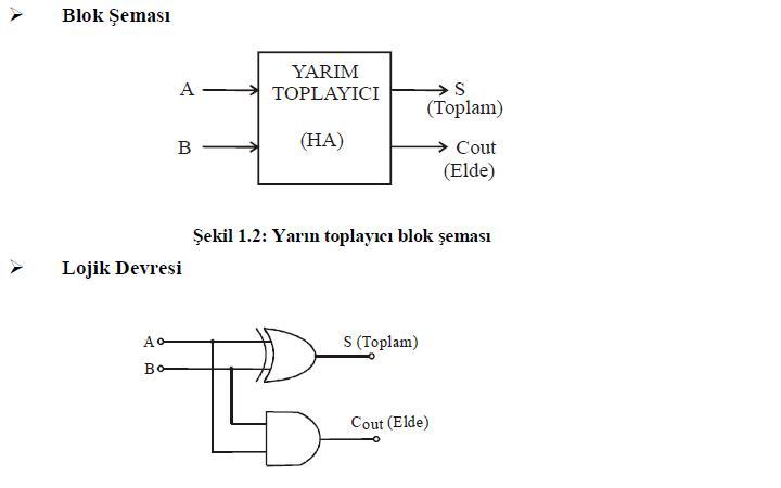 yarim_toplayici