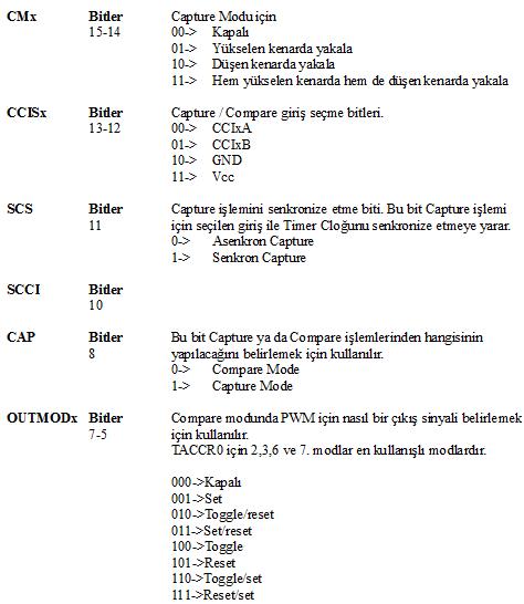 MCU Turkey – 4 – Timer_A Modülü ve Low Power Yönetim Modları